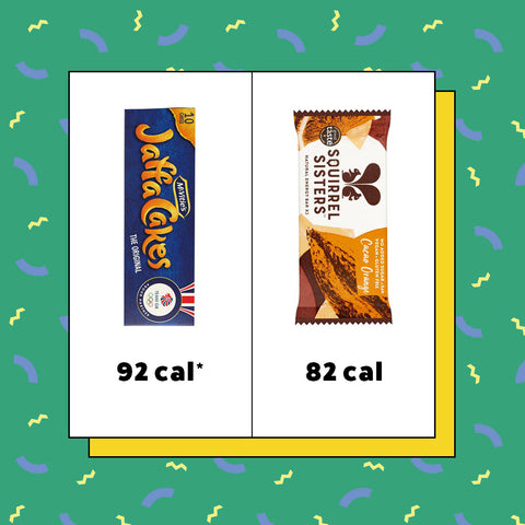 How many calories in 2 jaffa cakes (92 cals) vs Squirrel sisters Cacao Orange (82 cals)
