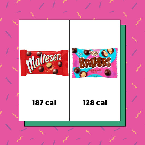 How many calories in a bag of maltesers (187 cals) vs Doisy and dam ballers (128 cals)