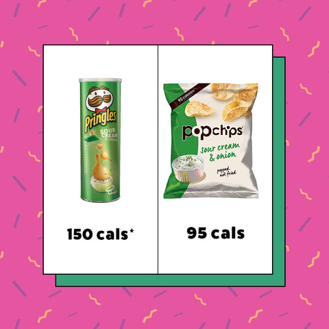 How many calories in pringles (150 cals) vs popchips (95 calories)
