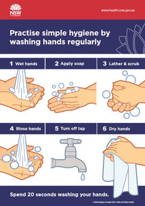 NSW - Practise  Simple Hygiene