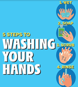5 Steps to Washing Your Hands