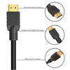 20M HDMI Cable v1.4 by True HQ™