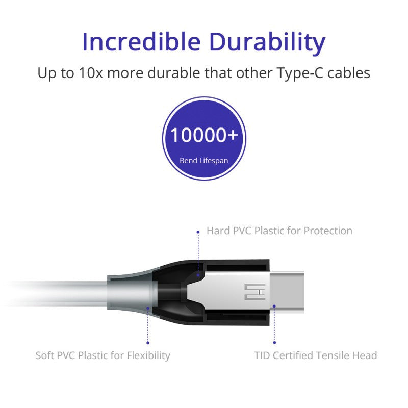 Tronsmart ATC Braided Nylon USB-C to USB-A Cable