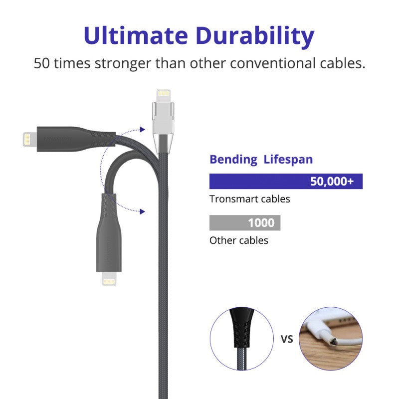 Tronsmart Double Braided Nylon 6.6FT USB-C to Lightning Cable