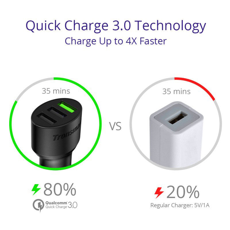 Tronsmart C3PTA Quick Charge 3.0 Car Charger