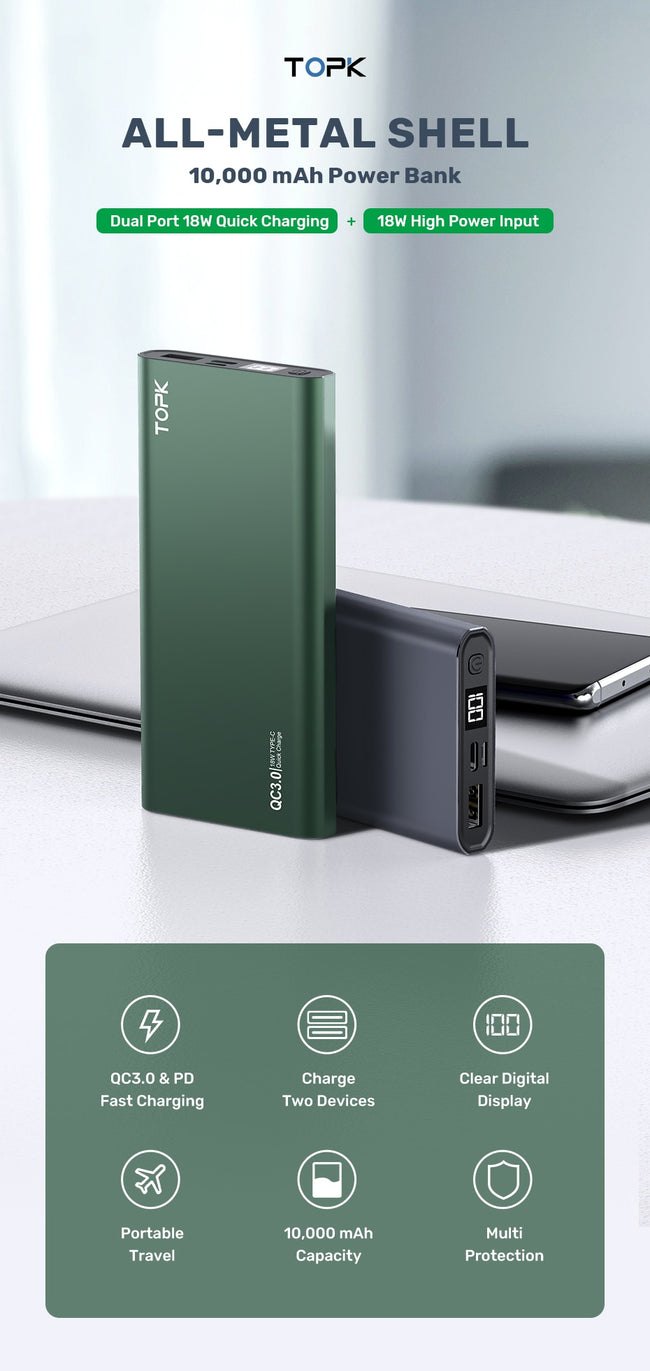 Power Bank,  10000mAh Portable Charger LED Two-way Fast Charging PowerBank