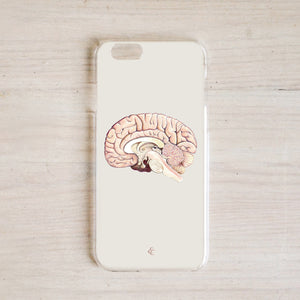 Brain Hemisphere Phone Case