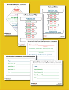 Graphic Organizers Digital Poster Set