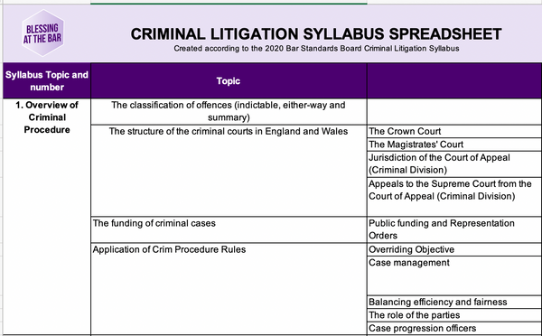 Syllabus Spreadsheet (Criminal Litigation) - 2020 - SHOP BATB