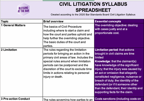 Syllabus Spreadsheet (Civil Litigation) - 2020 - BLESSING AT THE BAR