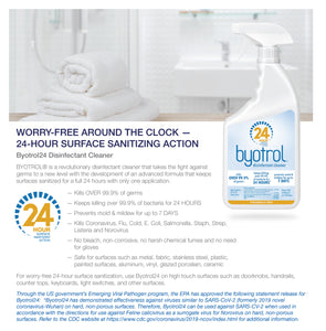 Byotrol 24 Disinfectant Cleaner
