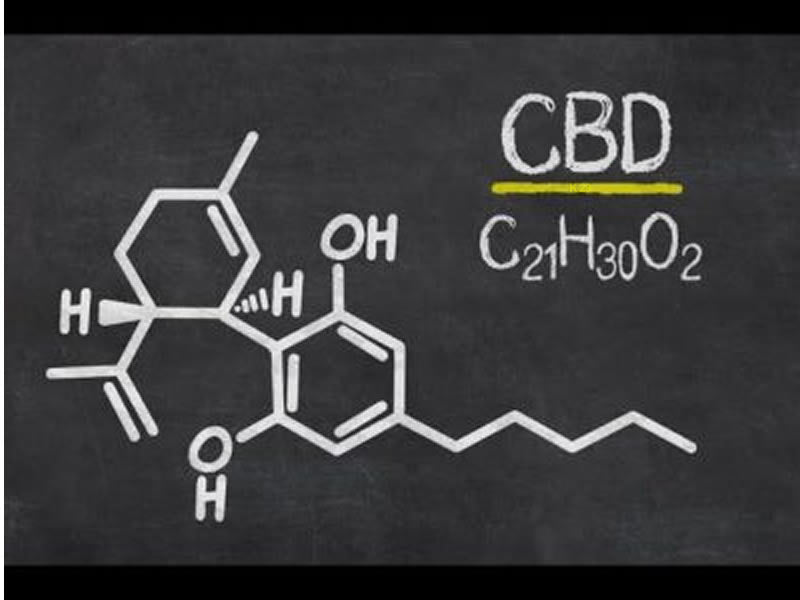 What's new with CBD?