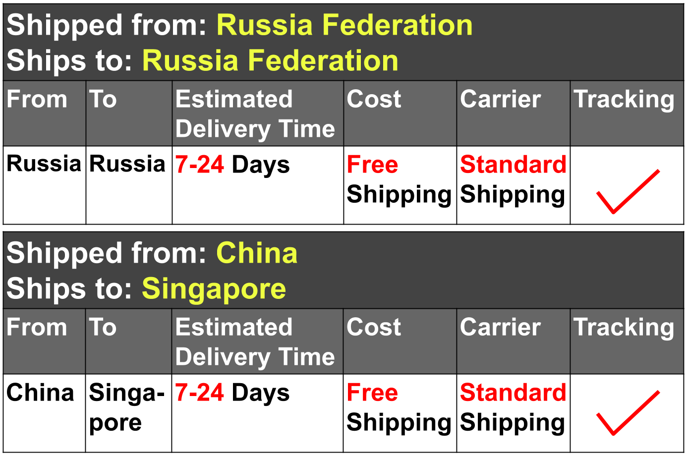 DIY-Face-Mask-Shipping-Russia-Singapore