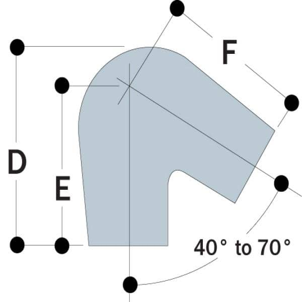 Type 56 - Acute Angle Elbow