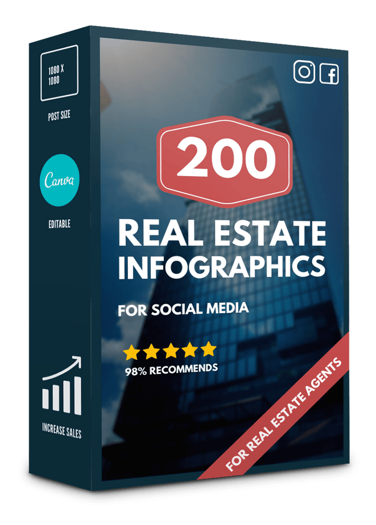 200 Real Estate Infographics for Social Media