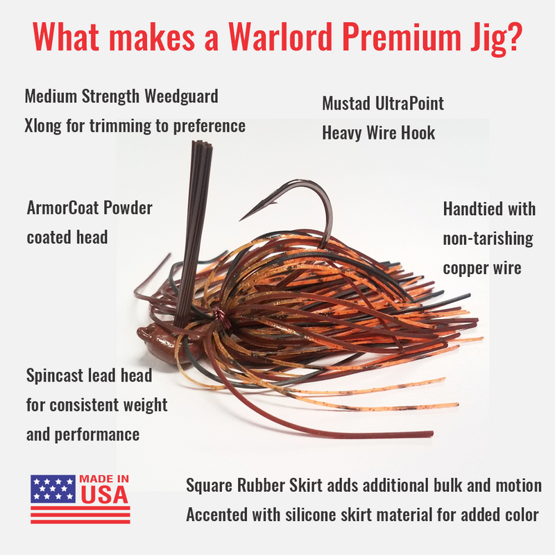 Why choose a premium jig?