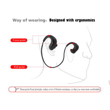 Load image into Gallery viewer, Swimming Bluetooth Waterproof Sport Earphone Stereo Earbuds - Built-in 8GB Memory (Black)