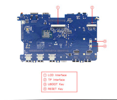 CubieAIO-A20 Development board Cortex-A7 Dual-Core with Wifi + BT