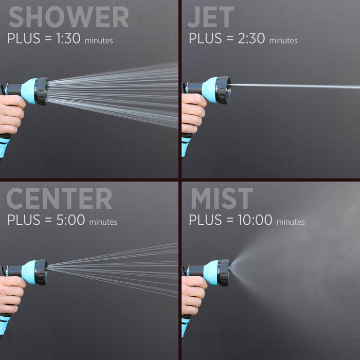 RinseKit® PLUS (Sprays 5 minutes)