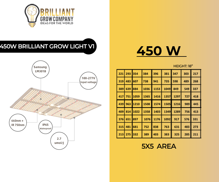 Brilliant Grow Light V1 450 Watt Full Spectrum