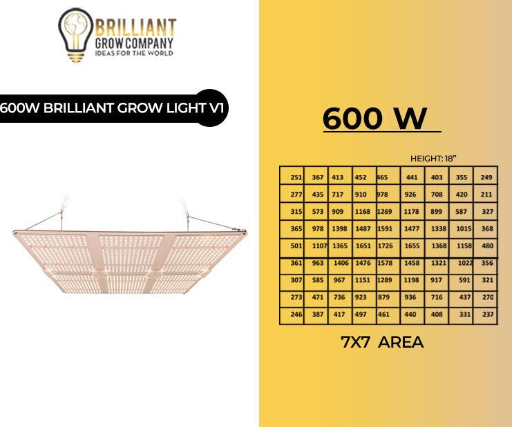 Brilliant Grow Light V1 600 Watts Full Spectrum