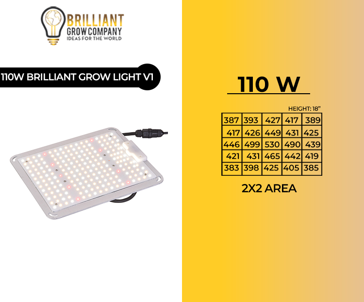 Brilliant Grow Light V1 110 Watt Full Spectrum With External Dimming