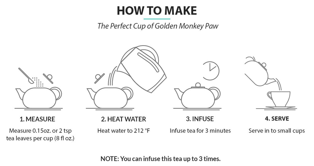 Golden Monkey Paw Organic Black Tea Making Process