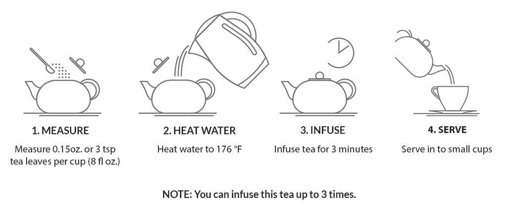 Organic White Tea Brewing Process