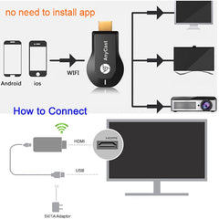 Anycast M2 Plus Miracast TV Stick Adapter Wifi Display Mirror Receiver Dongle Chromecast Wireless HDMI 1080p for ios andriod