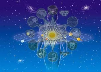 Associate with onlineprasad for astrology listing , Astrology - Online Prasad, OnlinePrasad.com