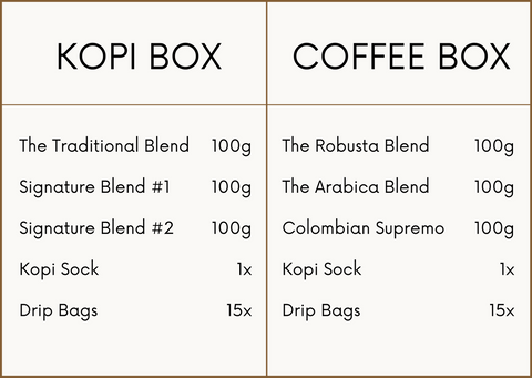 Kopi/Coffee Box Content