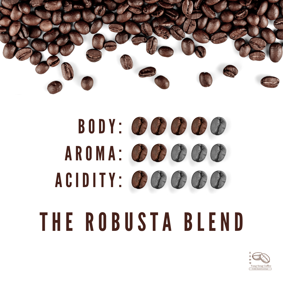 The Robusta Blend