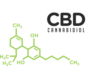 What's CBD or CBG?