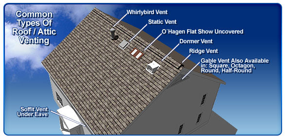 common types roof attic vents