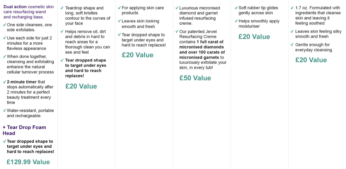DermaBrilliance Package Description UK