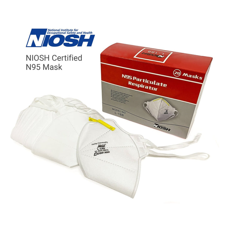 WHAT IS AN N95 MASK?