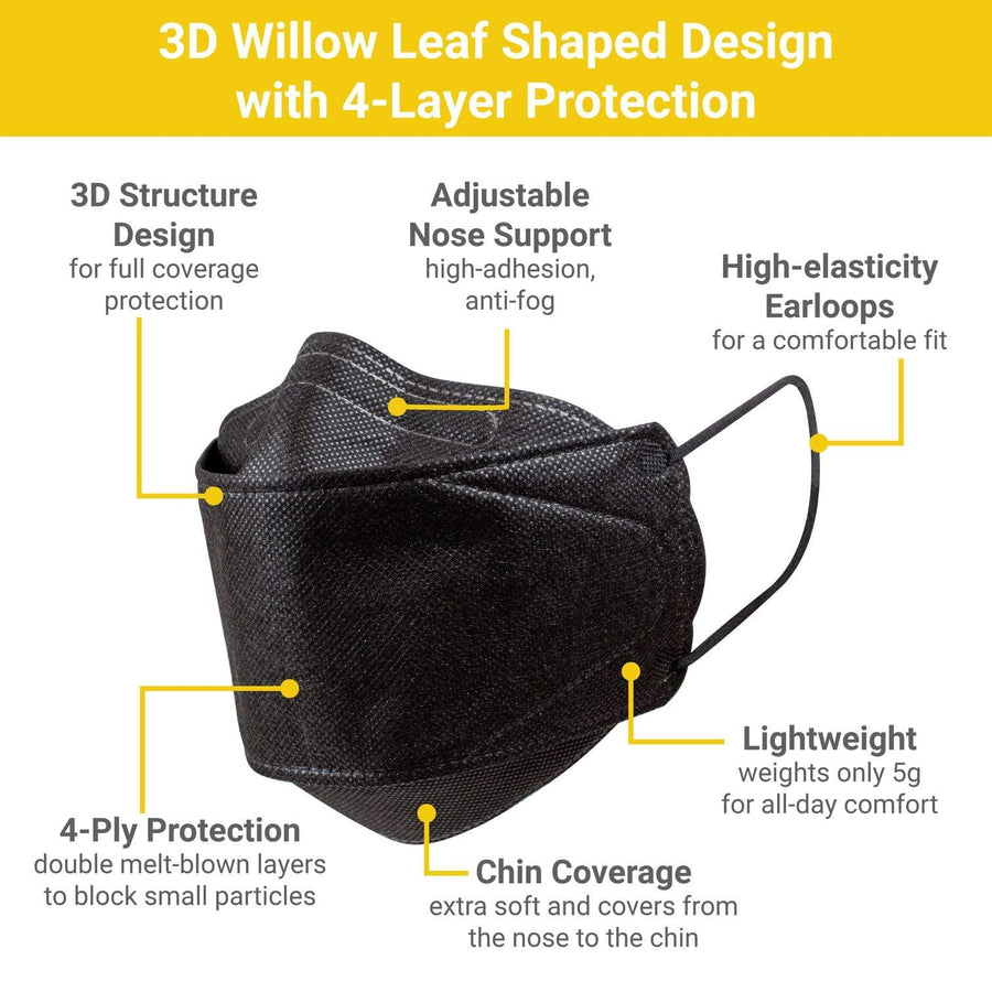 Black Particulate Respirator 3D KN95 Willow Leaf Shape (2 pcs/pack) X 10