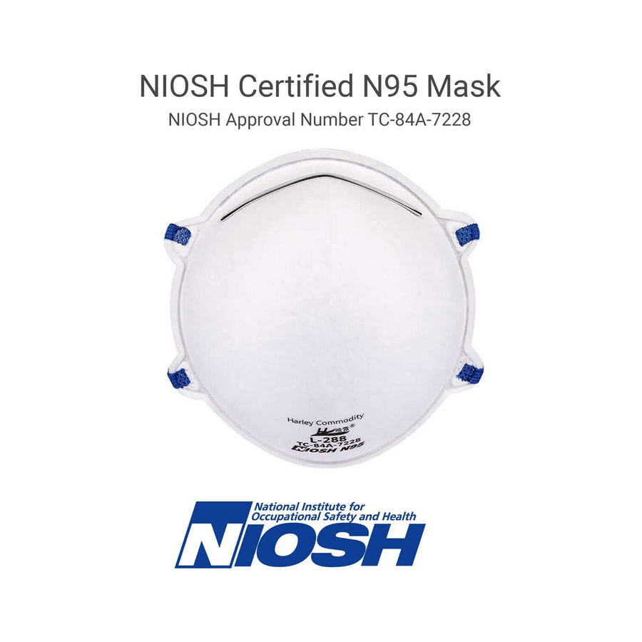 Harley L-288Respirator NIOSH Certified N95 Mask CDC Approval (20 pcs)