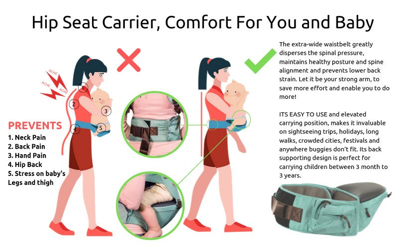 Ergonomic Baby Hip Seat 6 in 1 Baby Carrier with Airbag Seat Highly Suitable for C Section Mothers, with Trendy Carry Bag (Green)