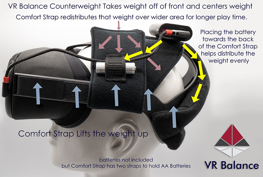 VR Balance perfectly distributes the weight from the front heavy oculus quest