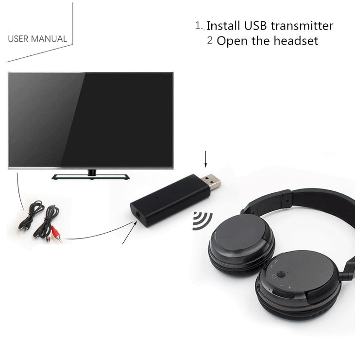 Wireless Headset For TV