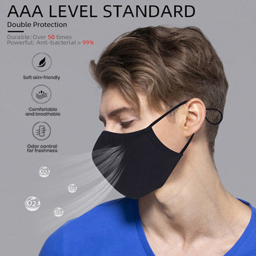 Washable & Reusable Silver Ion Anti-bacterial Cotton Mask