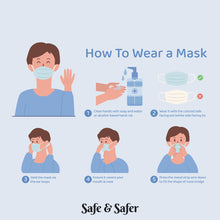 Load image into Gallery viewer, How To Wear A Mask Illustrated Guide