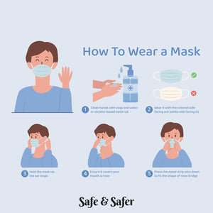 How To Wear A Mask Illustrated Guide