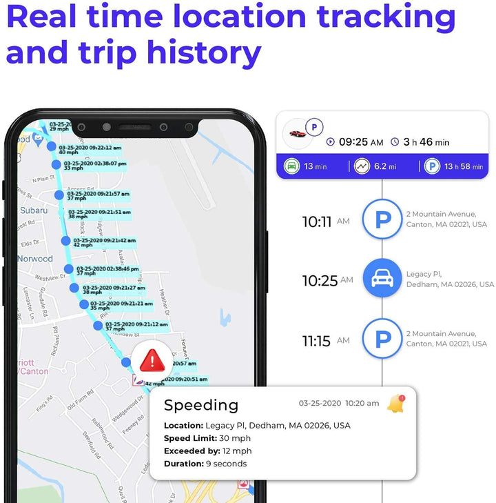 GPS Tracking Device + Monthly Plan