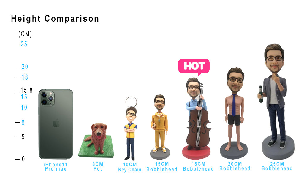 Bobble Head Height Comparison