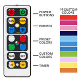 Wireless Color Changing LED Puck Light 2 Remote Controls