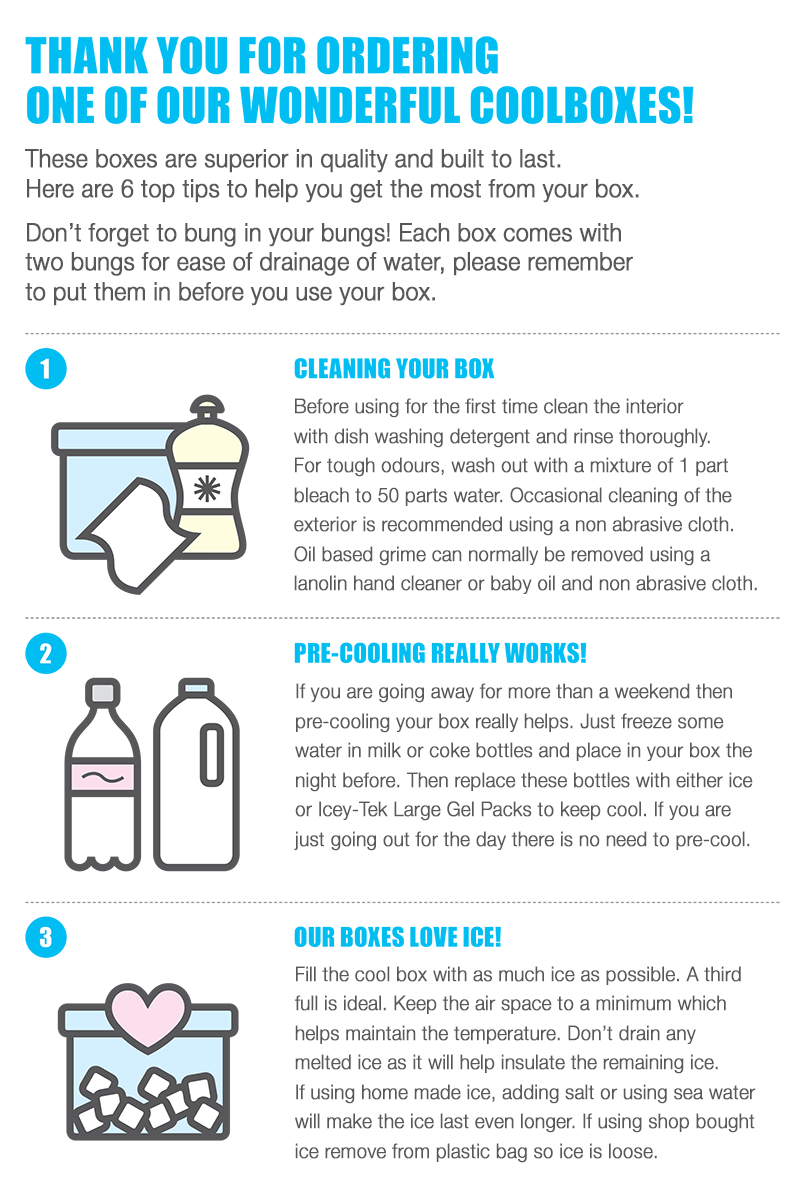 How To Use Your Cool Box Page 001