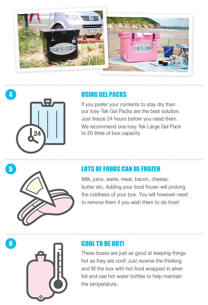 How To Use Your Cool Box Page 002