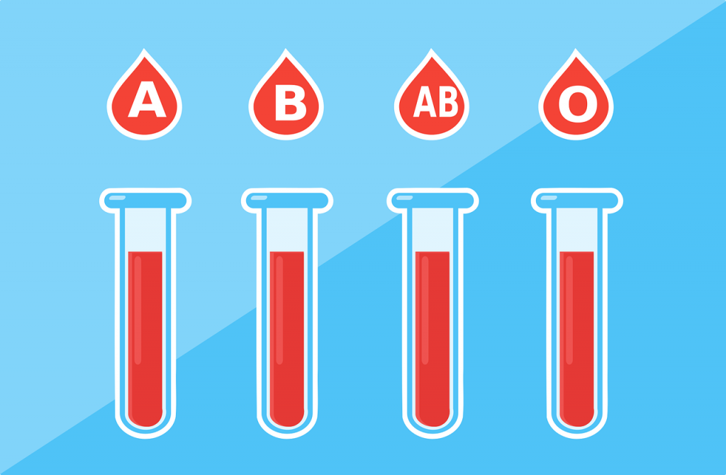 A diagram of the four main blood groups.